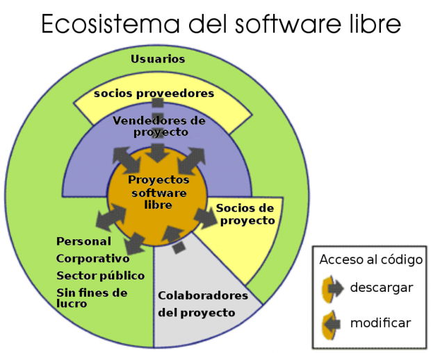 opensourcesw_ecosystem2